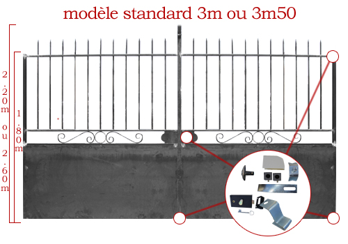 Portail fer forg portillons toutes formes toutes dimensions for Dimension portillon standard